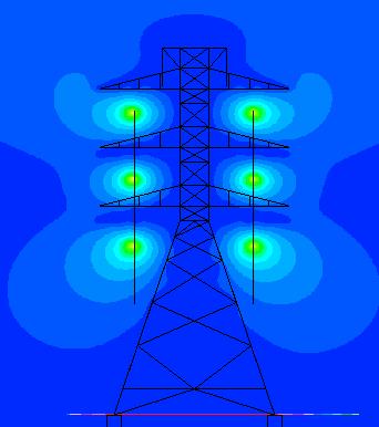 EMI using Finite Element Analysis